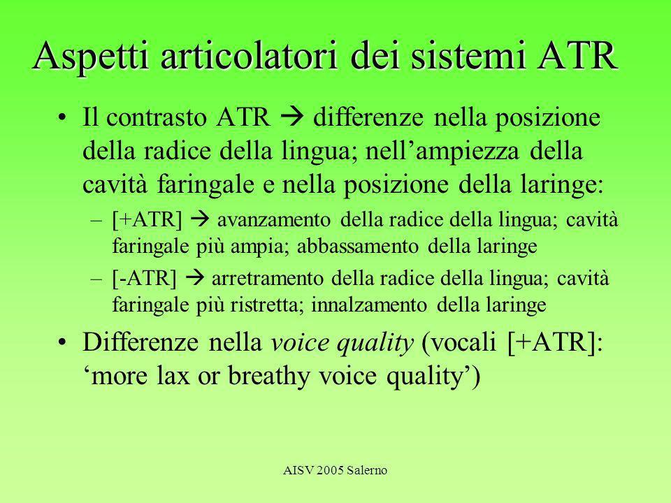 AISV 2005 Salerno Aspetti articolatori dei sistemi ATR Il contrasto ATR differenze nella posizione della radice della lingua; nellampiezza della cavità faringale e nella posizione della laringe: –[+ATR] avanzamento della radice della lingua; cavità faringale più ampia; abbassamento della laringe –[-ATR] arretramento della radice della lingua; cavità faringale più ristretta; innalzamento della laringe Differenze nella voice quality (vocali [+ATR]: more lax or breathy voice quality)