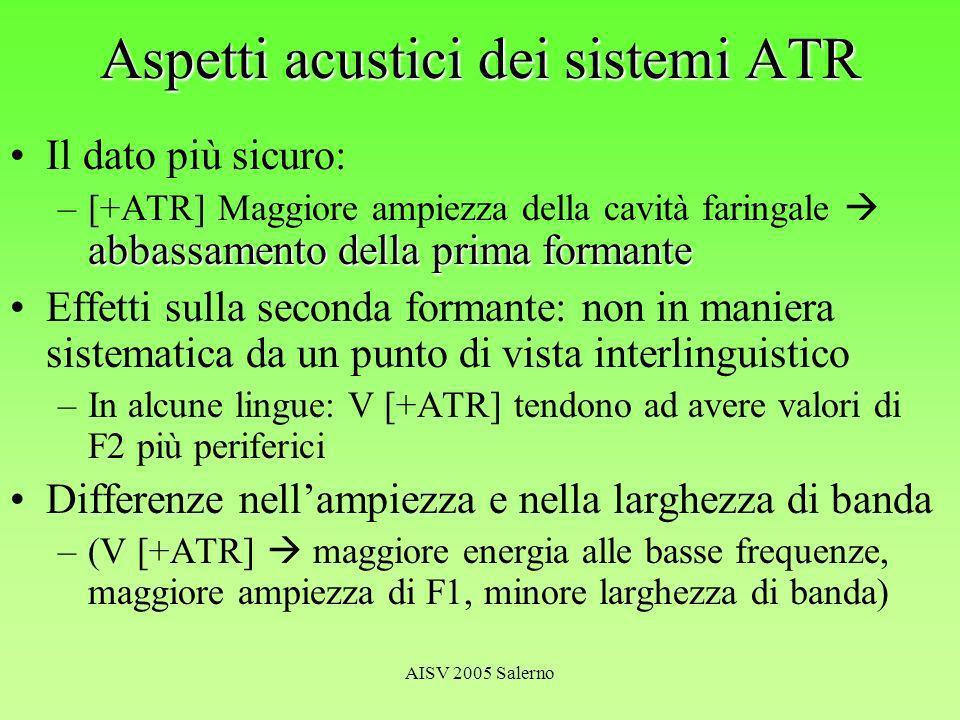 AISV 2005 Salerno Aspetti acustici dei sistemi ATR Il dato più sicuro: abbassamento della prima formante –[+ATR] Maggiore ampiezza della cavità faringale abbassamento della prima formante Effetti sulla seconda formante: non in maniera sistematica da un punto di vista interlinguistico –In alcune lingue: V [+ATR] tendono ad avere valori di F2 più periferici Differenze nellampiezza e nella larghezza di banda –(V [+ATR] maggiore energia alle basse frequenze, maggiore ampiezza di F1, minore larghezza di banda)