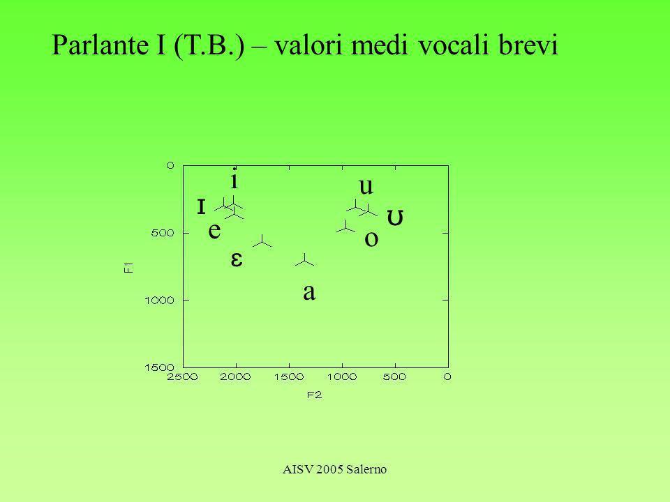 AISV 2005 Salerno Parlante I (T.B.) – valori medi vocali brevi i e a u o