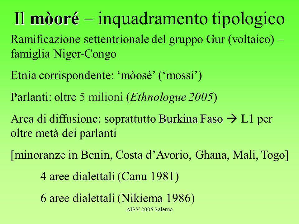 AISV 2005 Salerno Le fonti… Due descrizioni grammaticali disponibili: Canu (1976) Kinda (1999) Quadro divergente circa il numero di fonemi vocalici!