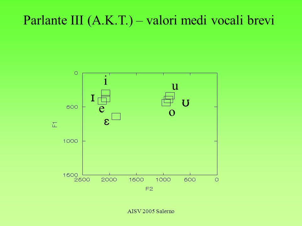 AISV 2005 Salerno Parlante III (A.K.T.) – valori medi vocali brevi i e u o