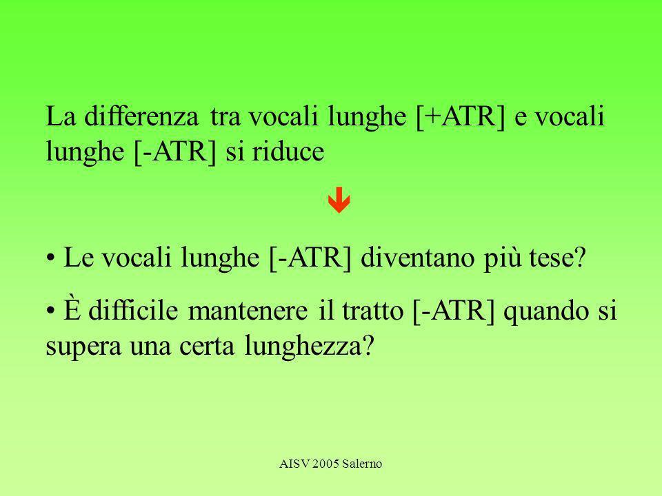 AISV 2005 Salerno La differenza tra vocali lunghe [+ATR] e vocali lunghe [-ATR] si riduce Le vocali lunghe [-ATR] diventano più tese.