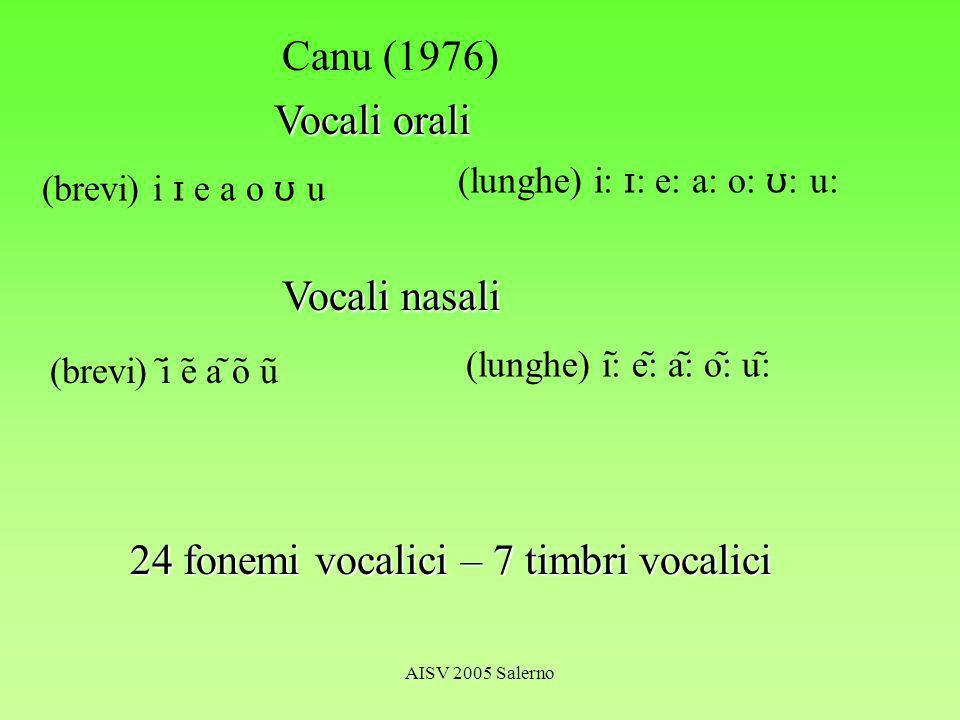 AISV 2005 Salerno Canu (1976) (brevi) i e a o u (lunghe) i: : e: a: o: : u: Vocali nasali (brevi) i e a o u (lunghe) i: e: a: o: u: 24 fonemi vocalici – 7 timbri vocalici Vocali orali