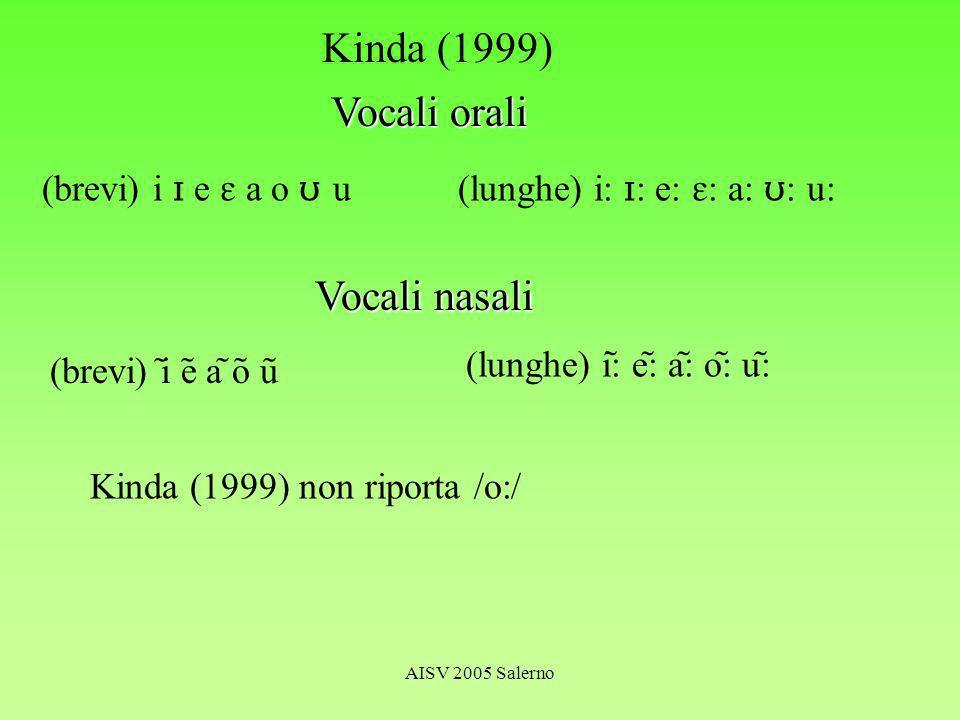 AISV 2005 Salerno Kabore (1994) Vocali orali (brevi) /i e a o u/ [i e a ( ) o u] Vocali nasali (brevi) / i a u / [i e a ( ) o u ] ?