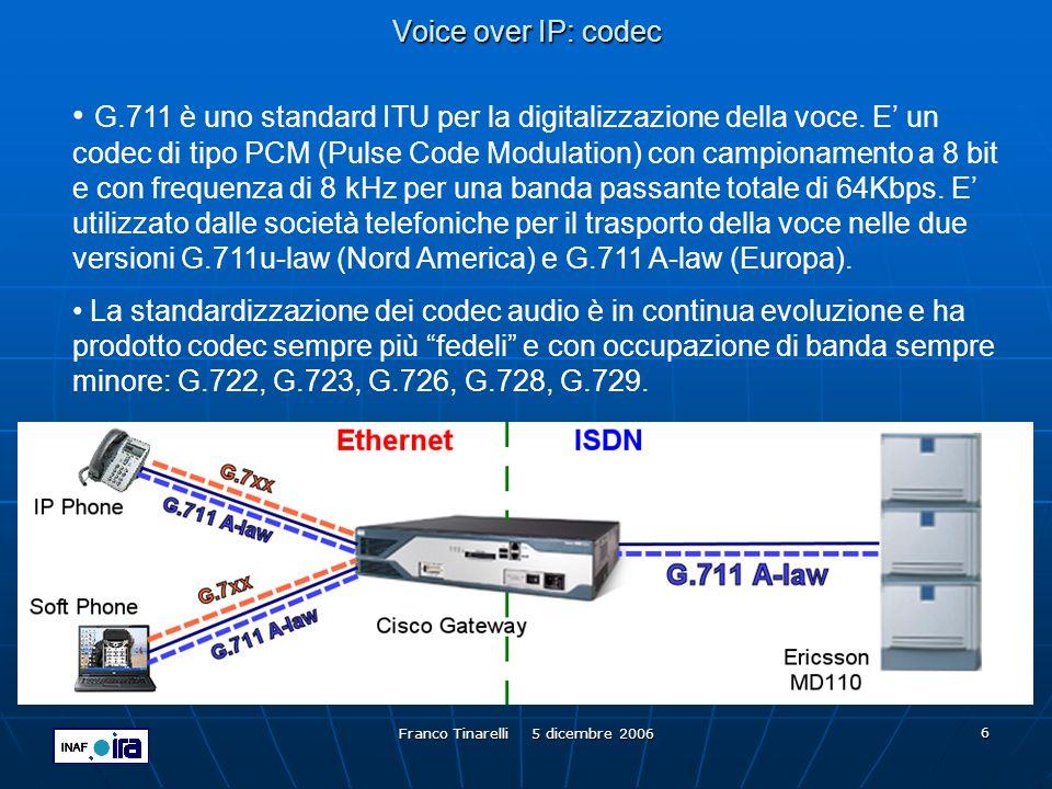 Franco Tinarelli 5 dicembre 2006 17 Voice over IP: GDS e gerarchia di gatekeeper