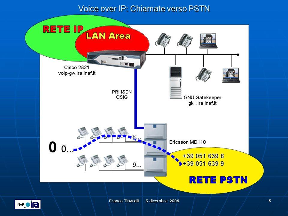 Franco Tinarelli 5 dicembre 2006 9 Voice over IP: Chianate verso IP