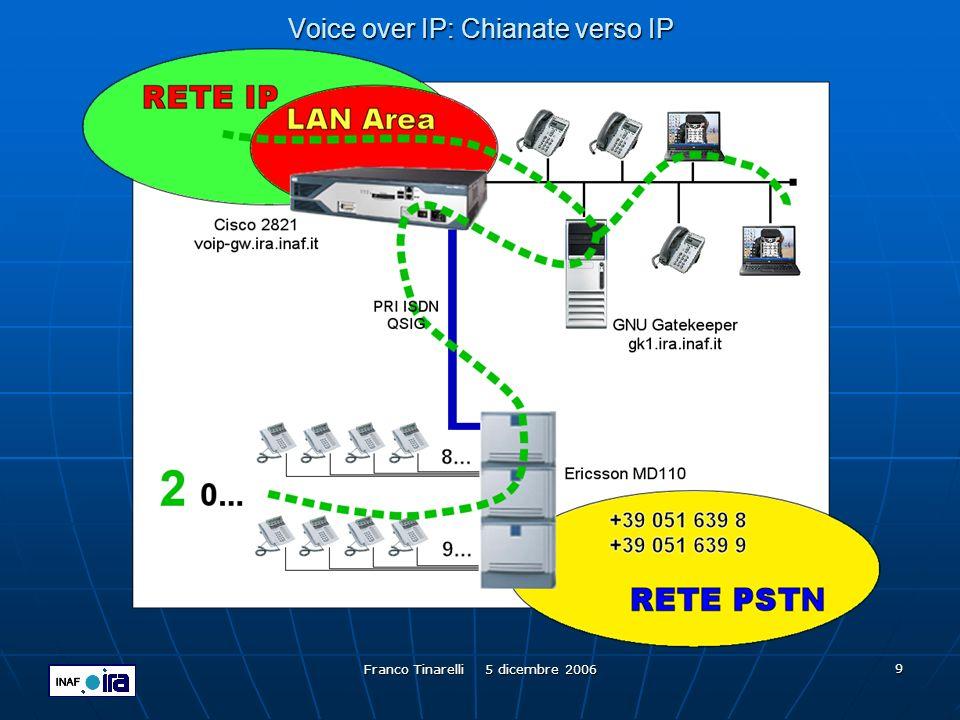 Franco Tinarelli 5 dicembre 2006 20 Voice over IP: ENUM client Richiesta allENUM server: +390516399409 9.0.4.9.9.3.6.1.5.0.9.3.nrenum.net Risposta visualizzata dallENUM client: H.323 (h323:9409@voip-gw.ira.inaf.it) SIP (sip:9409@voip-gw.ira.inaf.it) E-Mail (mailto:f.tinarelli@ira.inaf.it)mailto:f.tinarelli@ira.inaf.it WEB (http://www.ira.inaf.it)