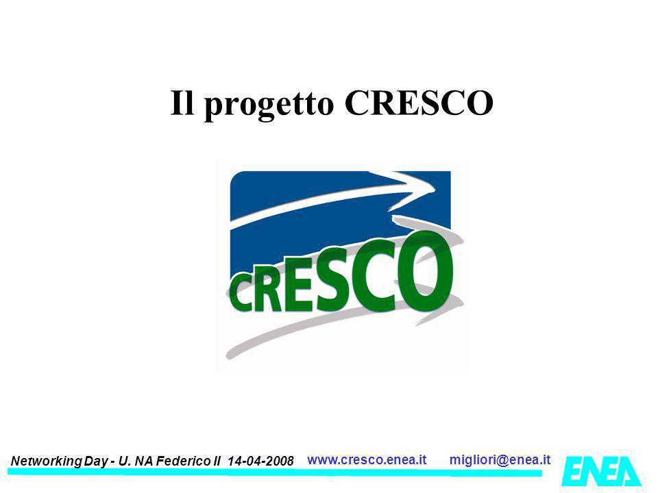 Networking Day - U. NA Federico II 14-04-2008 migliori@enea.itwww.cresco.enea.it Il progetto CRESCO