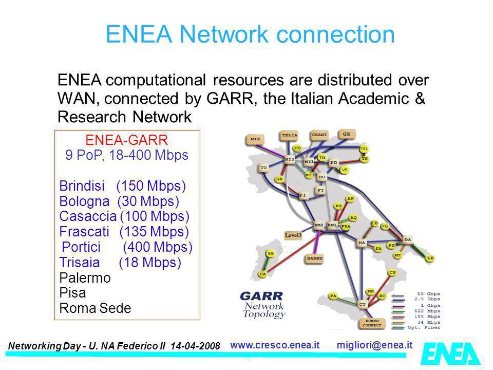 Networking Day - U.
