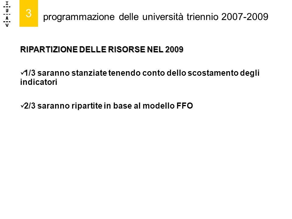 3 RIPARTIZIONE DELLE RISORSE NEL 2009 1/3 saranno stanziate tenendo conto dello scostamento degli indicatori 2/3 saranno ripartite in base al modello FFO programmazione delle università triennio 2007-2009