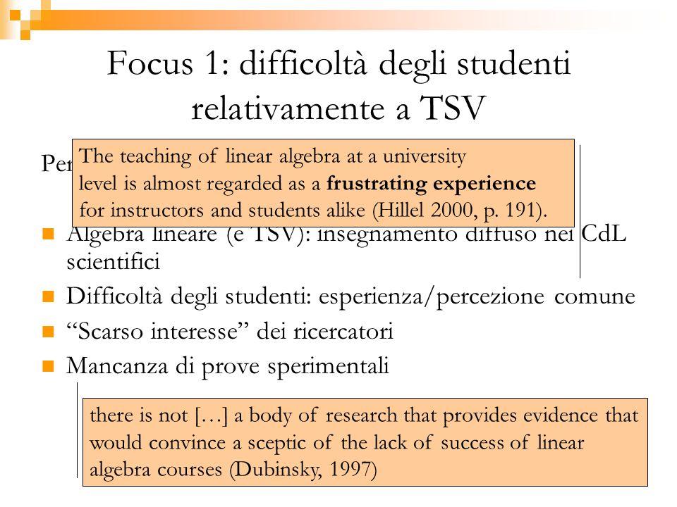 Focus 1: difficoltà degli studenti relativamente a TSV Perché? Algebra lineare (e TSV): insegnamento diffuso nei CdL scientifici Difficoltà degli stud
