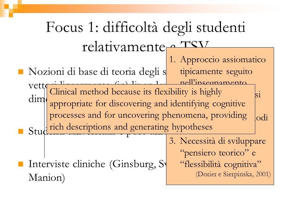 Focus 1: difficoltà degli studenti relativamente a TSV Nozioni di base di teoria degli spazi vettoriali: base, vettori linearmente (in)dipendenti, gen