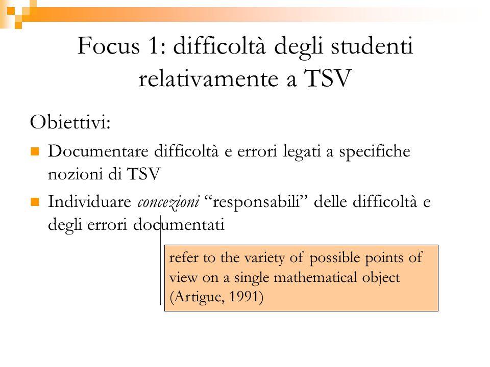 Focus 1: difficoltà degli studenti relativamente a TSV Obiettivi: Documentare difficoltà e errori legati a specifiche nozioni di TSV Individuare concezioni responsabili delle difficoltà e degli errori documentati refer to the variety of possible points of view on a single mathematical object (Artigue, 1991)