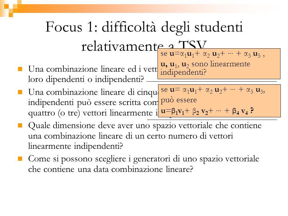 Focus 1: difficoltà degli studenti relativamente a TSV Una combinazione lineare ed i vettori che la definiscono sono tra loro dipendenti o indipendenti.