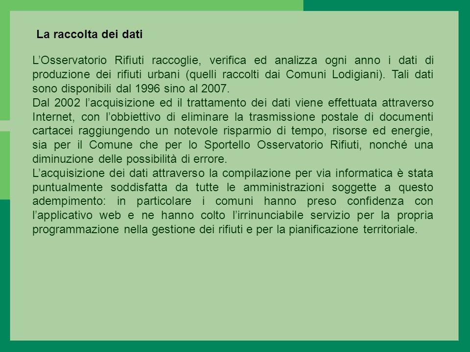 La raccolta dei dati LOsservatorio Rifiuti raccoglie, verifica ed analizza ogni anno i dati di produzione dei rifiuti urbani (quelli raccolti dai Comuni Lodigiani).