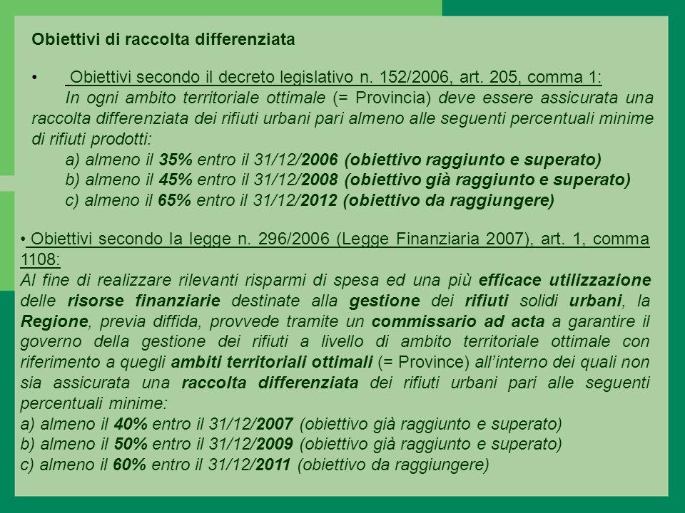 Obiettivi di raccolta differenziata Obiettivi secondo il decreto legislativo n.
