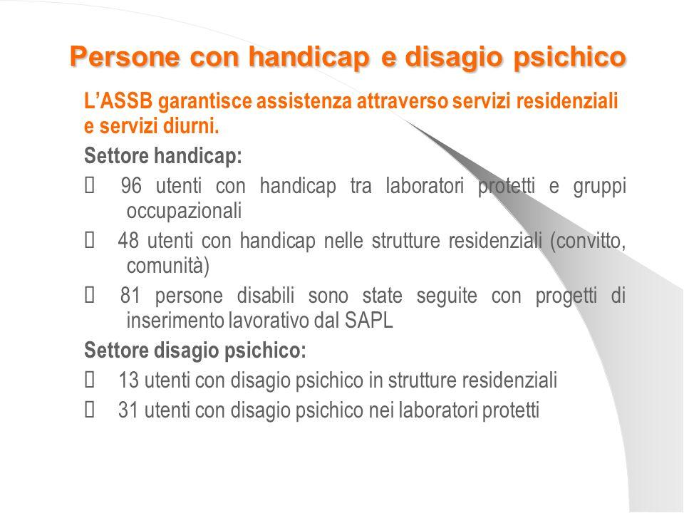 Persone con handicap e disagio psichico LASSB garantisce assistenza attraverso servizi residenziali e servizi diurni. Settore handicap: 96 utenti con
