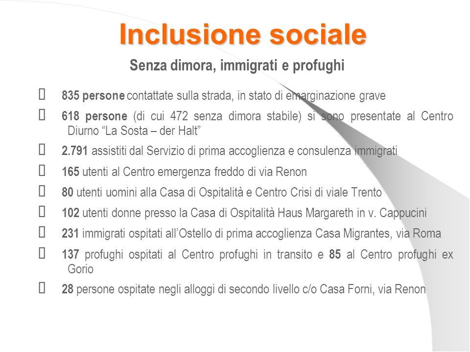 Inclusione sociale Senza dimora, immigrati e profughi 835 persone contattate sulla strada, in stato di emarginazione grave 618 persone (di cui 472 sen