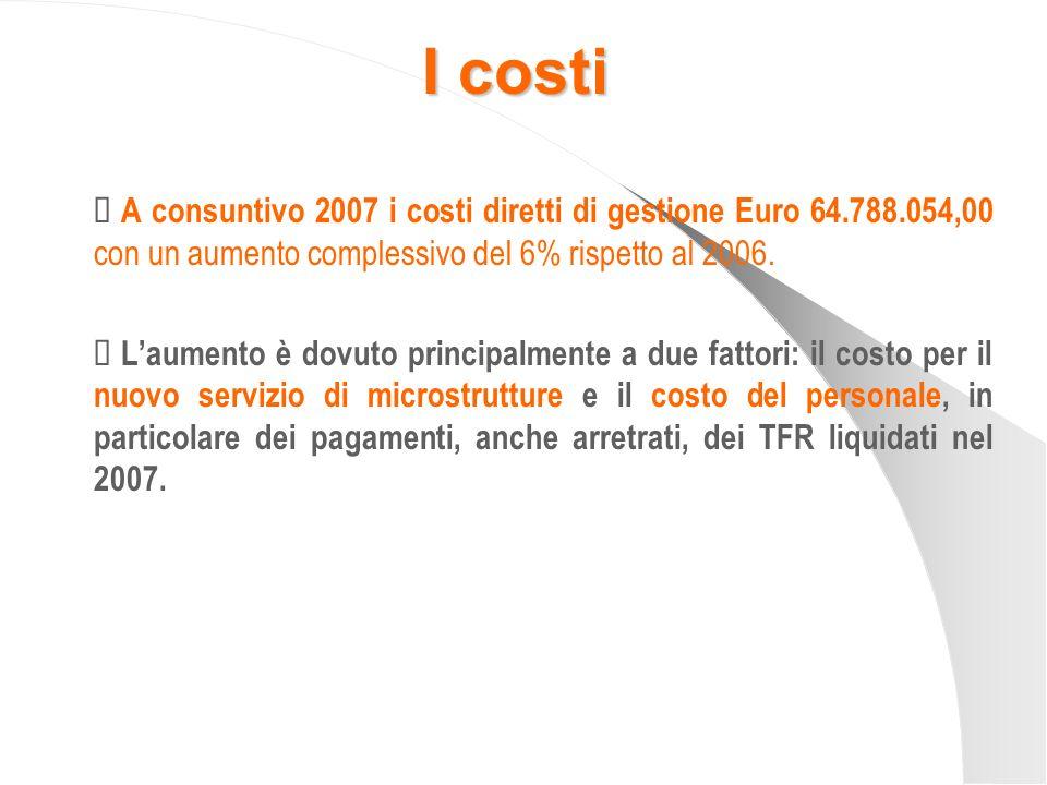 I costi A consuntivo 2007 i costi diretti di gestione Euro 64.788.054,00 con un aumento complessivo del 6% rispetto al 2006. Laumento è dovuto princip