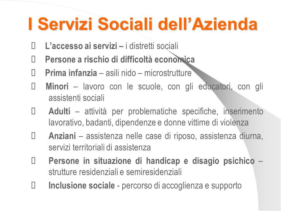 I Servizi Sociali dellAzienda Laccesso ai servizi – i distretti sociali Persone a rischio di difficoltà economica Prima infanzia – asili nido – micros