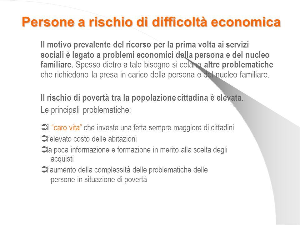 Persone a rischio di difficoltà economica Il motivo prevalente del ricorso per la prima volta ai servizi sociali è legato a problemi economici della p