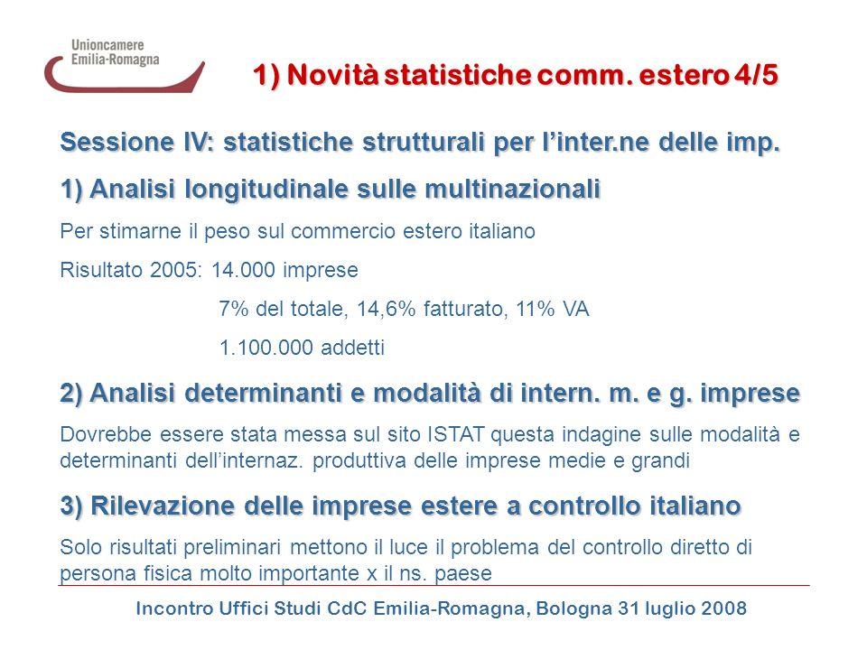 Incontro Uffici Studi CdC Emilia-Romagna, Bologna 31 luglio 2008 1) Novità statistiche comm. estero 4/5 Sessione IV: statistiche strutturali per linte