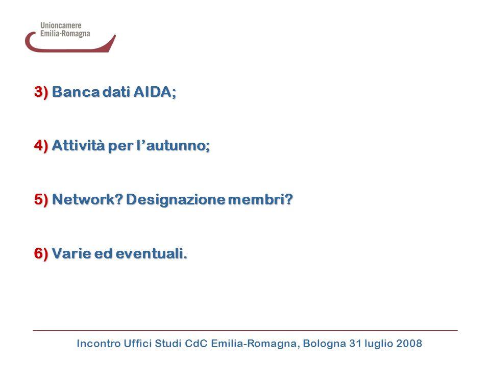 Incontro Uffici Studi CdC Emilia-Romagna, Bologna 31 luglio 2008 3) Banca dati AIDA; 4) Attività per lautunno; 5) Network? Designazione membri? 6) Var