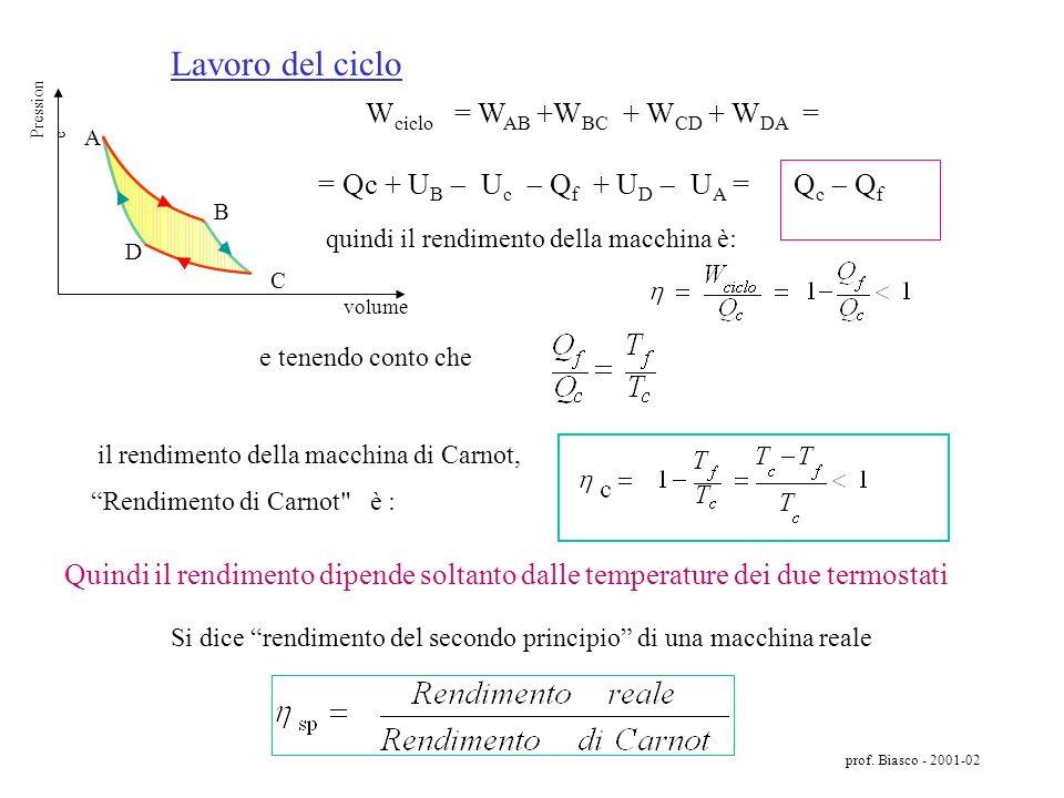 prof. Biasco - 2001-02 Trasformazione D A Compressione Adiabatica Q = 0 allora U = Q W DA U = W DA U A U D + W DA = 0 W DA = U D U A < 0 Osserviamo ch