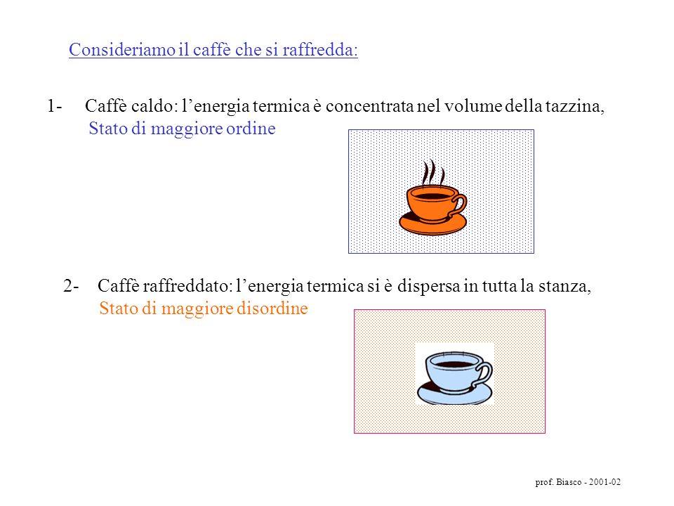 prof. Biasco - 2001-02 Il secondo principio afferma che le trasformazioni spontanee avvengono solo in un verso. energia meccanica calore, il caffè bol