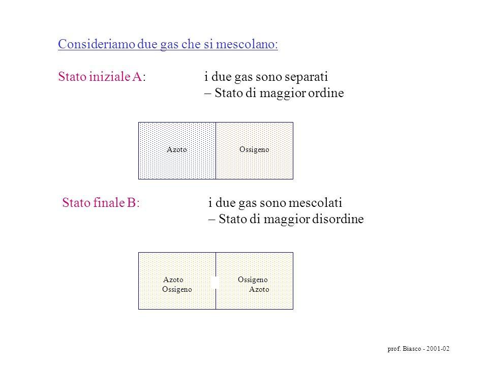 prof. Biasco - 2001-02 1- Caffè caldo: lenergia termica è concentrata nel volume della tazzina, Stato di maggiore ordine 2- Caffè raffreddato: lenergi