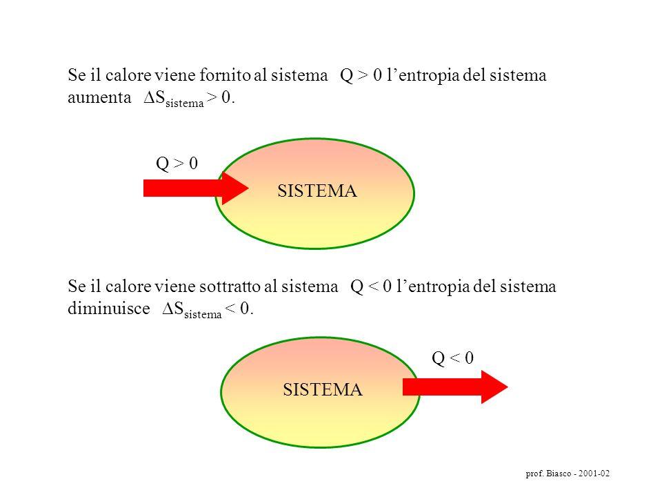 prof. Biasco - 2001-02 L'entropia S è una funzione termodinamica di stato che misura la quantità di cambiamento di un sistema ed anche il suo disordin