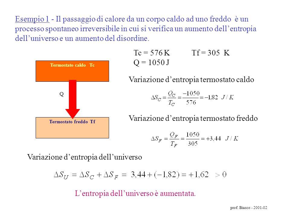 prof. Biasco - 2001-02 Se il calore viene sottratto al sistema Q < 0 lentropia del sistema diminuisce S sistema < 0. Se il calore viene fornito al sis