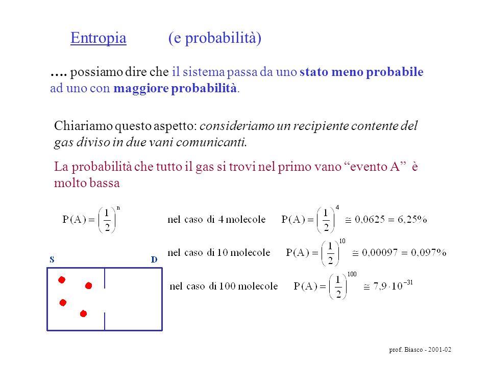 prof. Biasco - 2001-02 Ludwig Boltzmann approfondì lo studio della teoria dellirreversibilità giungendo alla conclusione che essa non è una legge asso