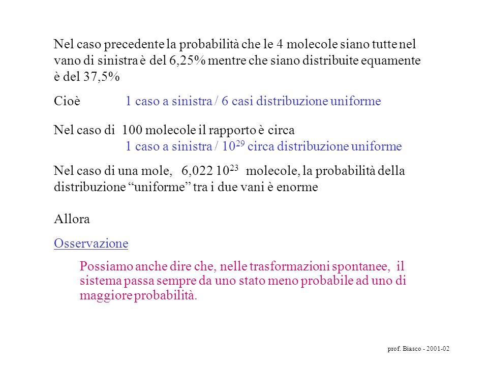 prof. Biasco - 2001-02 5°– DDDD molteplicità W = 1 P = 1/16 = 6,25% 1°- SSSSmolteplicità W = 1 P = 1/16 = 6,25% 2°– SSSDmolteplicità W = 4 P = 4/16 =