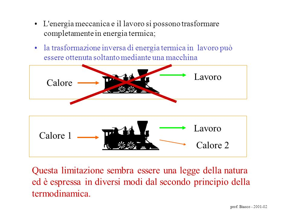 prof. Biasco - 2001-02 II principio Il primo principio non dice nulla sul verso secondo cui una trasformazione avviene. La natura fissa un verso alle