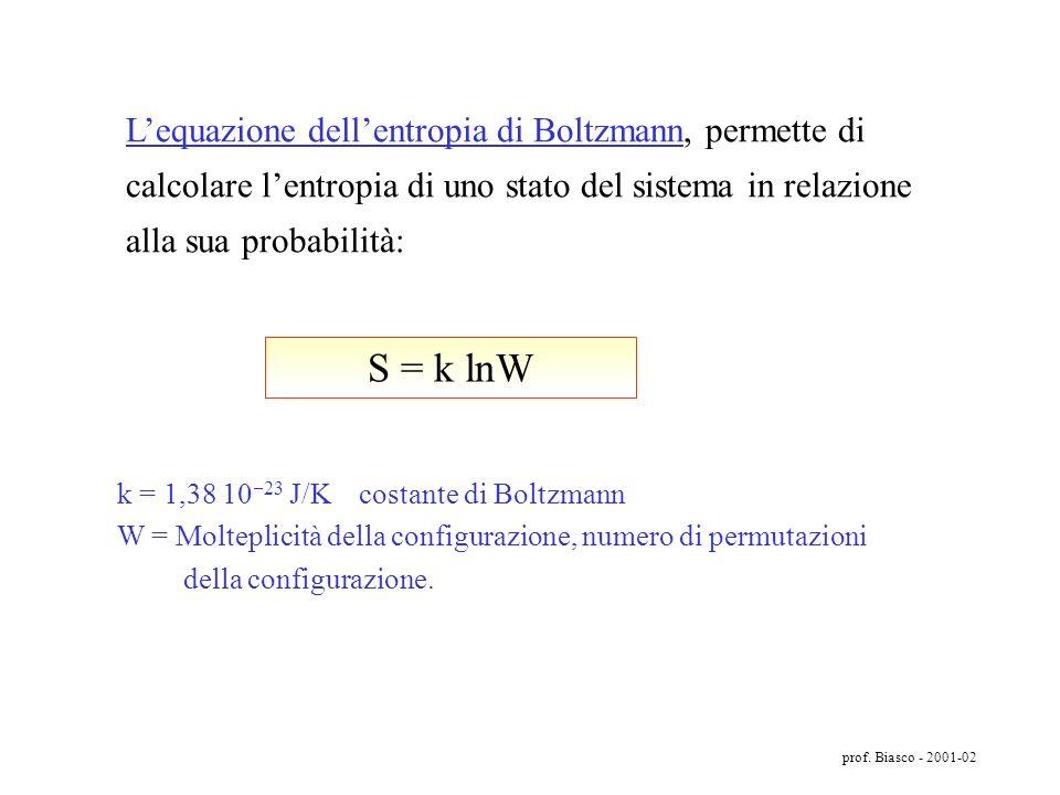 prof. Biasco - 2001-02 Nel caso precedente la probabilità che le 4 molecole siano tutte nel vano di sinistra è del 6,25% mentre che siano distribuite