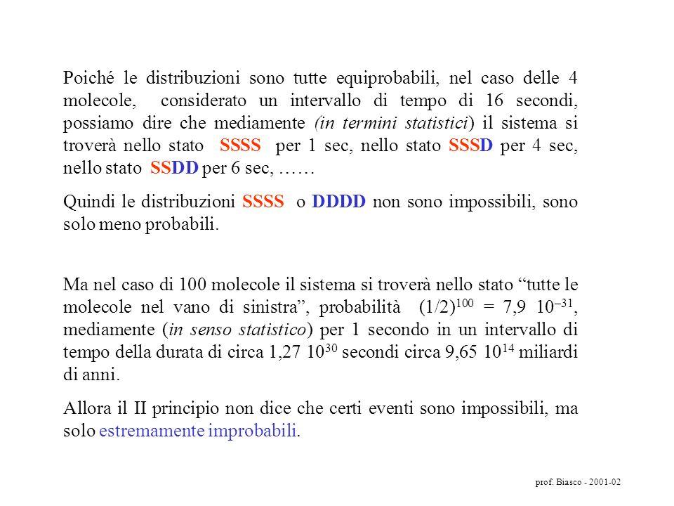 prof. Biasco - 2001-02 5°– DDDD molteplicità W = 1 S 5 = k ln 1 = 0 J/K 1°- SSSSmolteplicità W = 1 S 1 = k ln 1 = 0 J/K 2°– SSSDmolteplicità W = 4 S 2