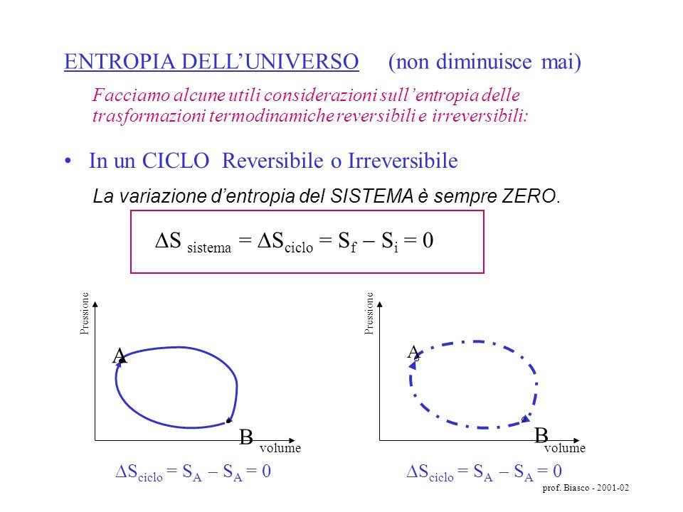prof. Biasco - 2001-02 Un ultimo enunciato del II principio – Entropia Una trasformazione irreversibile, che inizia e termina in stati di equilibrio,