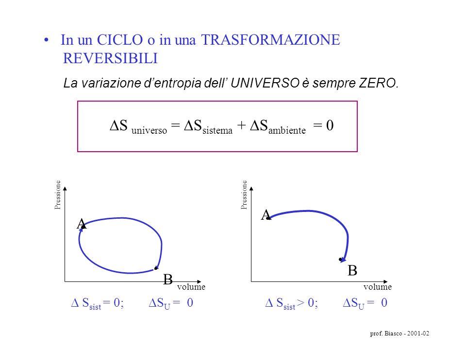 prof. Biasco - 2001-02 In un CICLO Reversibile o Irreversibile La variazione dentropia del SISTEMA è sempre ZERO. ENTROPIA DELLUNIVERSO (non diminuisc