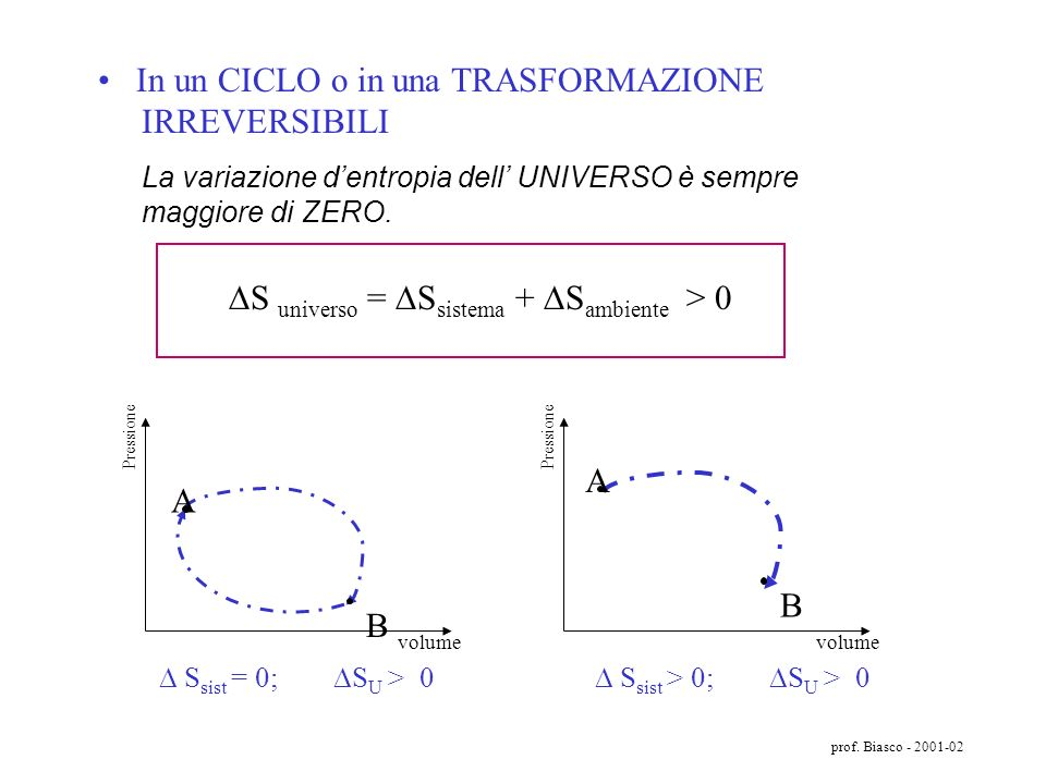 prof. Biasco - 2001-02 S universo = S sistema + S ambiente = 0 In un CICLO o in una TRASFORMAZIONE REVERSIBILI La variazione dentropia dell UNIVERSO è