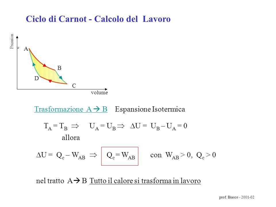 prof. Biasco - 2001-02 Tf -- Tc Compres Adiabatica D A Tc = costante Espans Isotermica A B Tf = costante Compres Isotermica C D Tc -- Tf Espans. Adiab