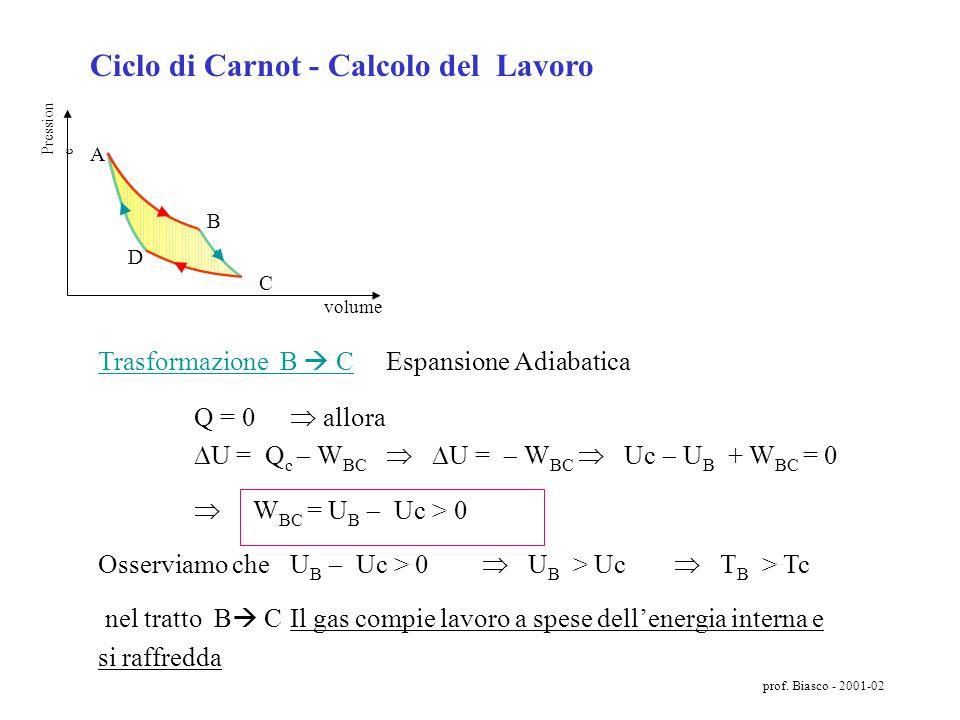 prof. Biasco - 2001-02 Trasformazione A B Espansione Isotermica T A = T B U A = U B U = U B U A = 0 allora U = Q c W AB Q c = W AB con W AB > 0, Q c >