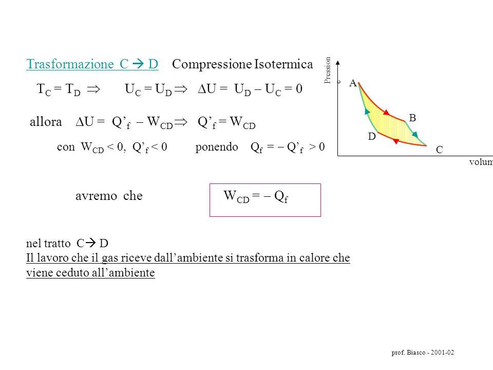 prof. Biasco - 2001-02 Ciclo di Carnot - Calcolo del Lavoro Trasformazione B C Espansione Adiabatica Q = 0 allora U = Q c W BC U = W BC Uc U B + W BC