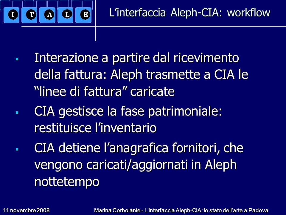 11 novembre 2008Marina Corbolante - Linterfaccia Aleph-CIA: lo stato dellarte a Padova Linterfaccia Aleph-CIA: workflow 1) Fornitori: CIA –––> ALEPH 2) Fatture: ALEPH –––> CIA 3) Inventario: CIA –––> ALEPH + Procedura particolare per i doni