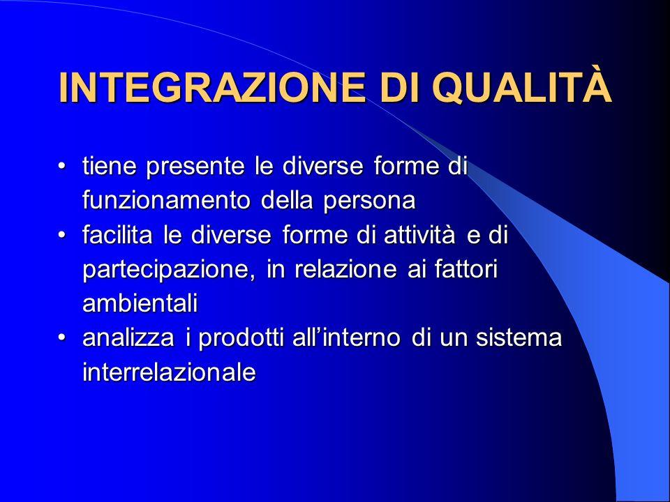 INTEGRAZIONE DI QUALITÀ tiene presente le diverse forme di funzionamento della personatiene presente le diverse forme di funzionamento della persona f