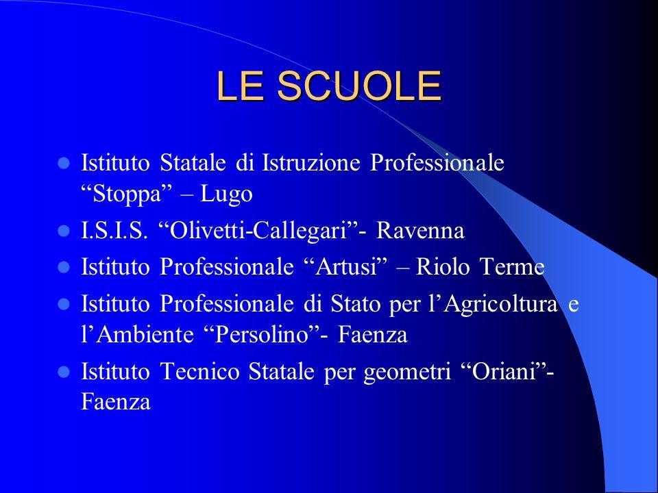 LE SCUOLE Istituto Statale di Istruzione Professionale Stoppa – Lugo I.S.I.S. Olivetti-Callegari- Ravenna Istituto Professionale Artusi – Riolo Terme