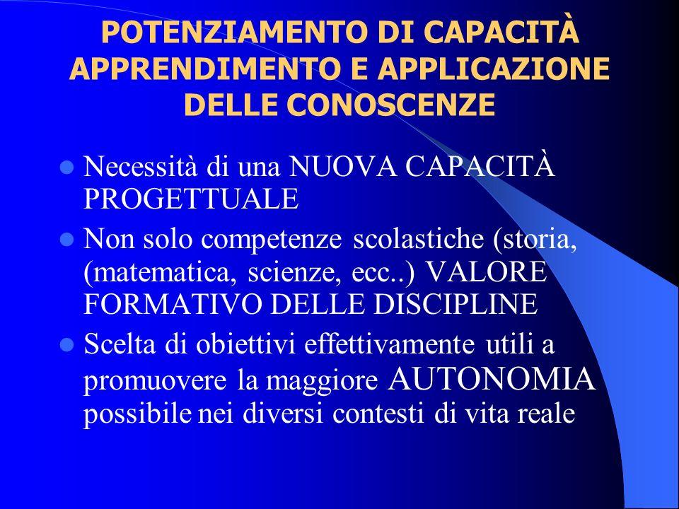POTENZIAMENTO DI CAPACITÀ APPRENDIMENTO E APPLICAZIONE DELLE CONOSCENZE Necessità di una NUOVA CAPACITÀ PROGETTUALE Non solo competenze scolastiche (s