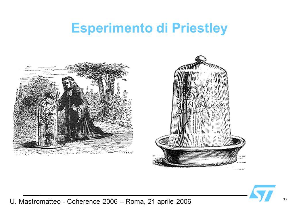 13 Esperimento di Priestley U. Mastromatteo - Coherence 2006 – Roma, 21 aprile 2006