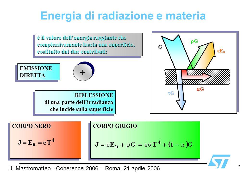 7 è il valore dellenergia raggiante che complessivamente lascia una superficie, costituito dai due contributi: è il valore dellenergia raggiante che c