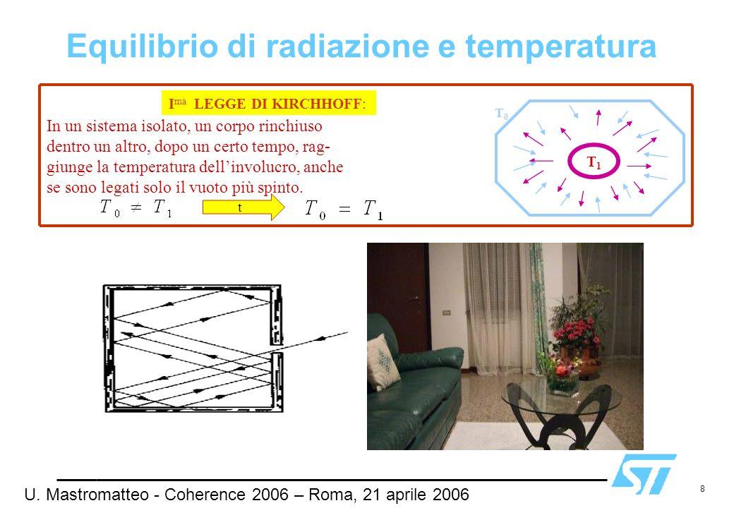9 Il rapporto tra il potere emittente ed il potere assorbente è identico per tutte le superfici alla stessa temperatura, allequilibrio.